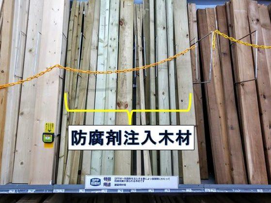 防腐剤注入木材