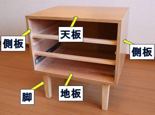 箱物家具各部名称