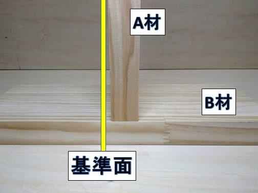 A材の平面を基準の面とする