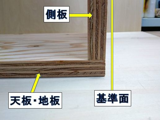天・地板と側板の接合