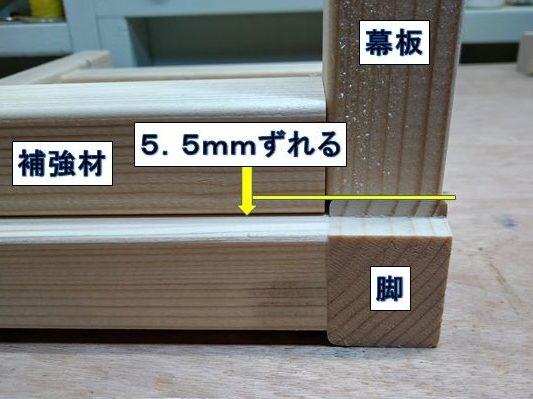 幕板と補強材の接合面が5.5mmずれる