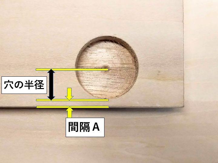 穴の中心位置