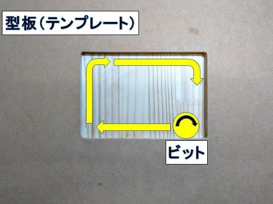 型板(テンプレート)を使用し内側を切削加工