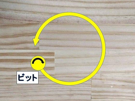 円切削加工