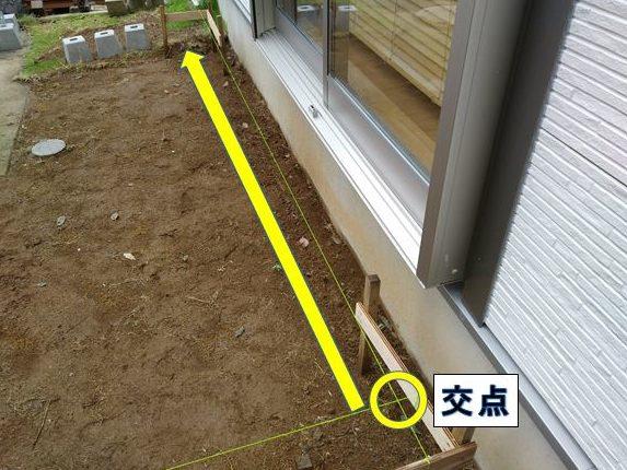 水糸の交点からの正確な寸法を測る