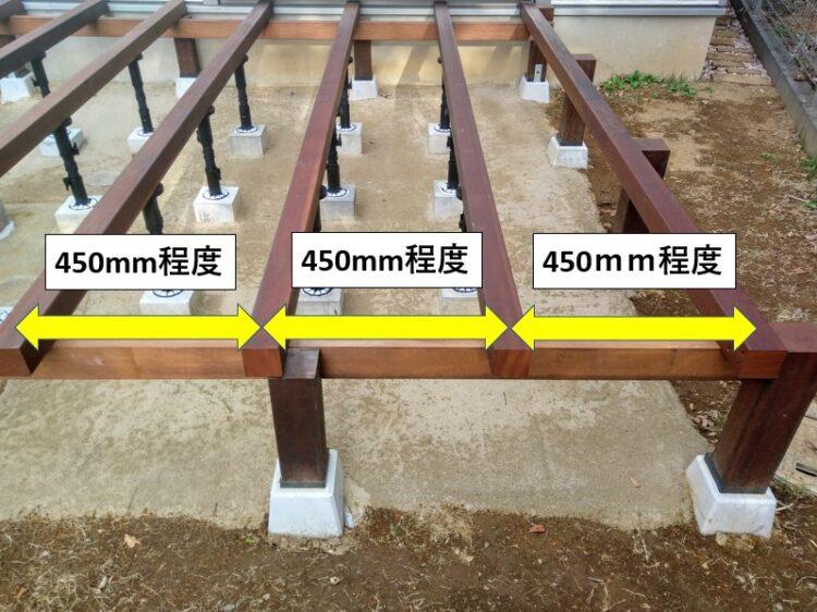 根太を450mm程度の間隔に設置