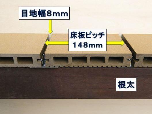 目地幅と床板ピッチ