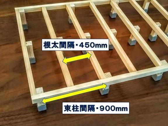 束柱・根太設置間隔の基準