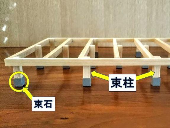束柱(模型)