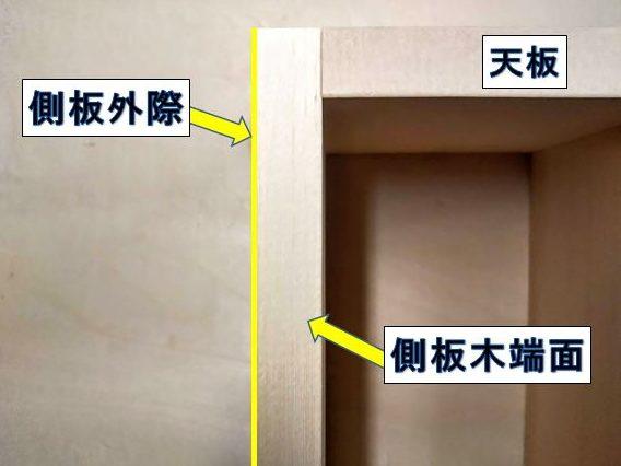 側板木端面の外際