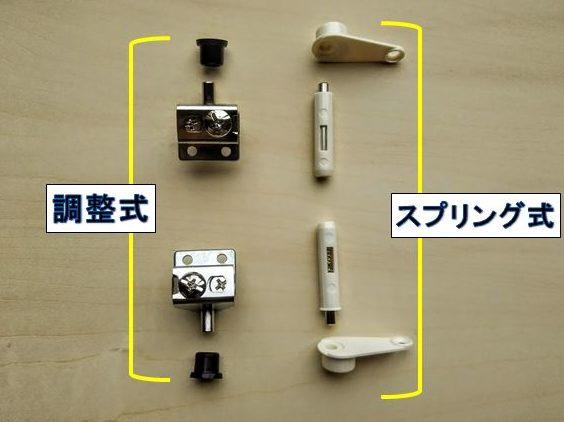 ピボットヒンジ(調整式とスプリング式)