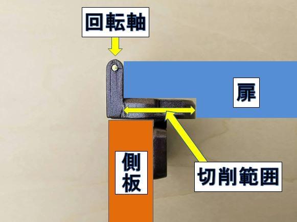 扉の止め穴加工の切削範囲