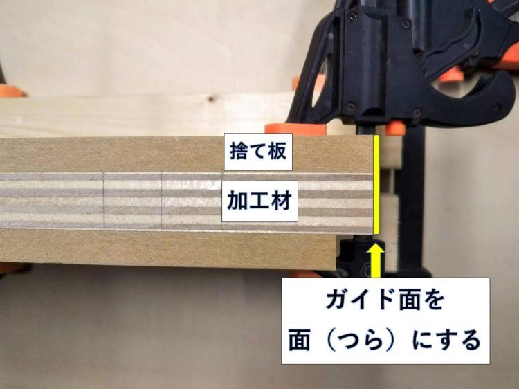 加工材のガイド面と捨て板を面にする