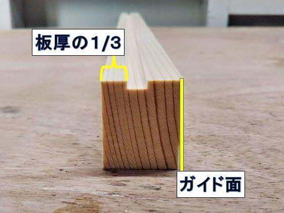 溝左の縁の幅が1/3になる