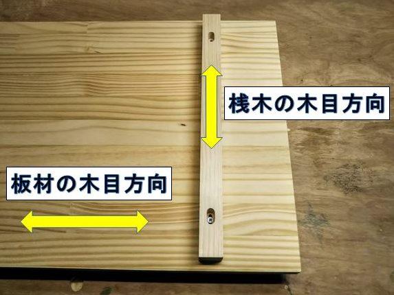 桟木の木目方向と板材の木目方向