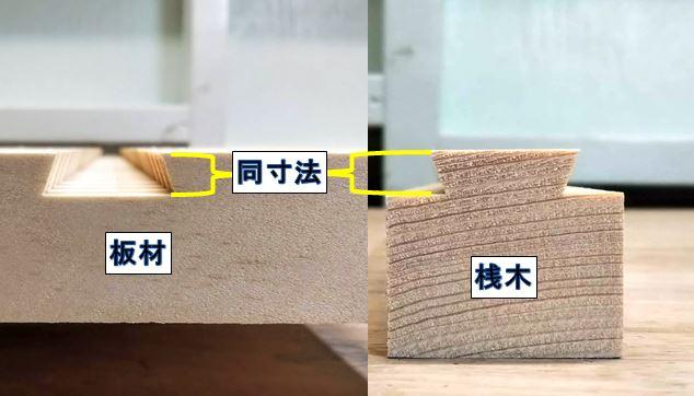 溝の深さと桟木のあり加工部分の寸法