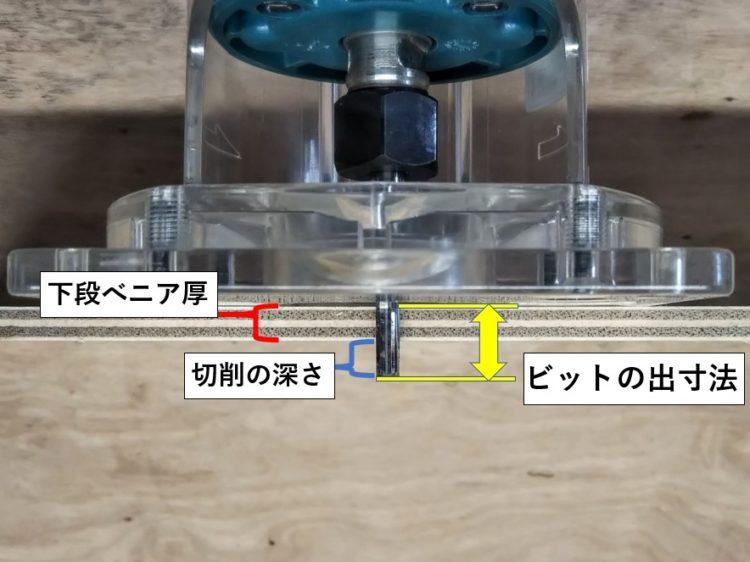 下段べニア厚+切削深さ=ビット出寸法