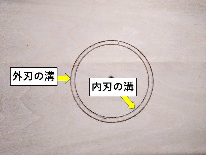 外刃と内刃による溝