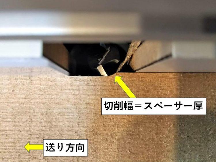 切削幅=スペーサー厚(1mm)