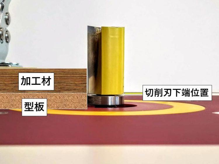 切削刃が加工材を確実に切削出来る位置にセット