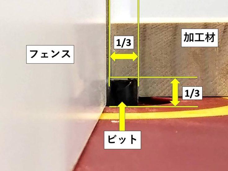 ビットの位置の設定