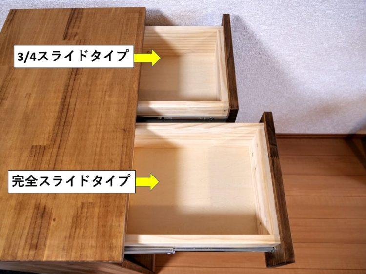 3/4スライド・完全スライドの全開状態の比較