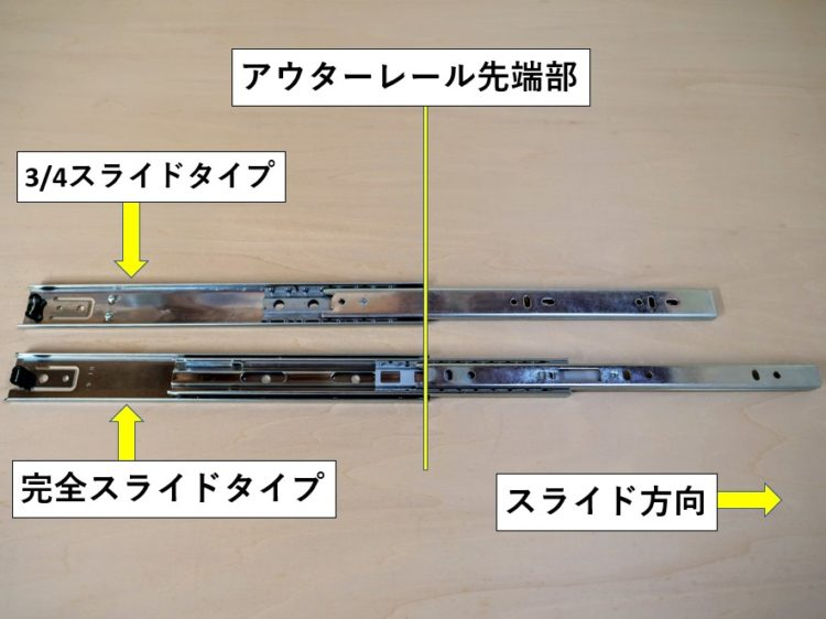 3/4スライドと完全スライドのインナーレール移動距離
