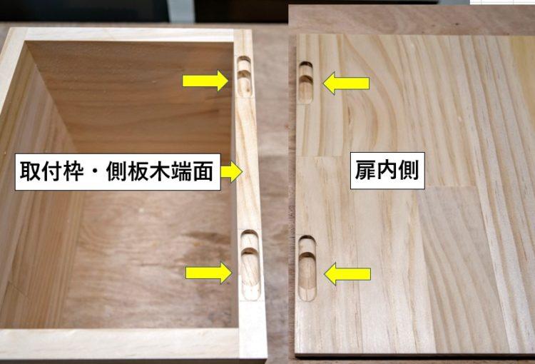 扉内側・取付枠側板木端面に掘り込み加工を施す