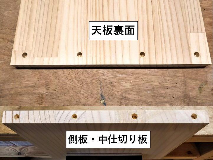 天板裏面と側板・中仕切り板の木口面にダボ穴をあける
