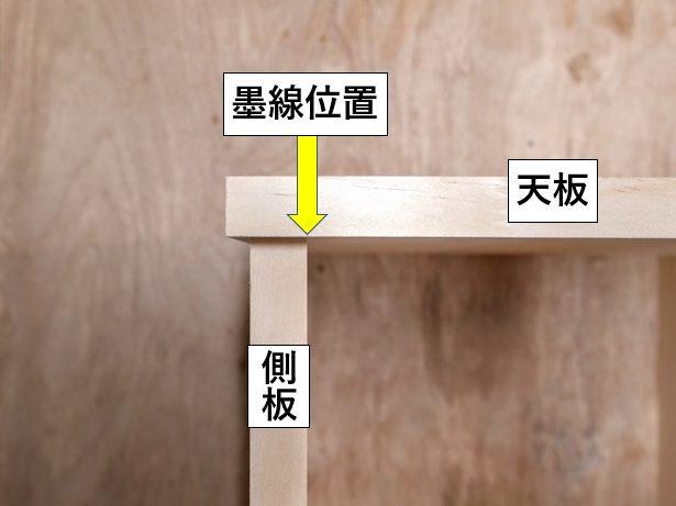 天板裏側に引く墨線位置