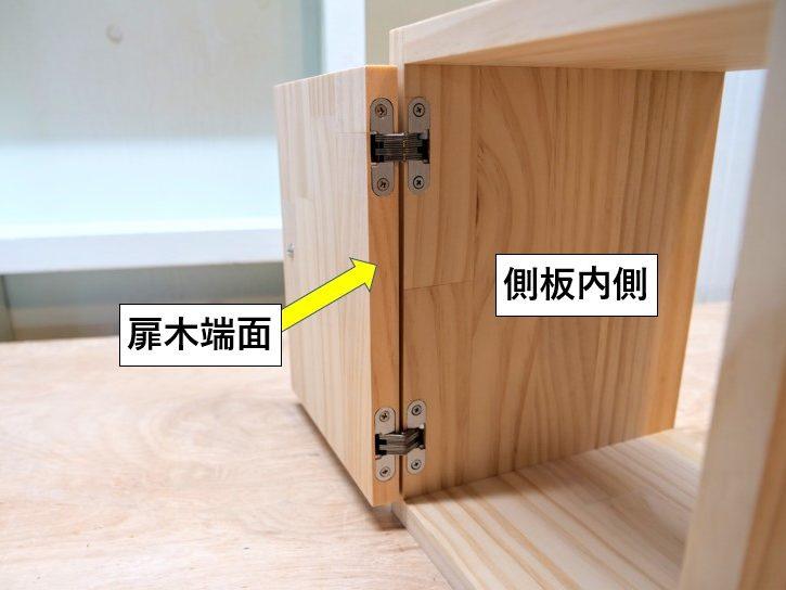 扉木端面と取付枠側板内側に取り付け
