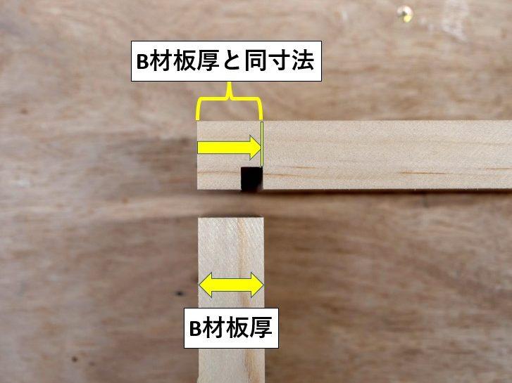 木口面と溝際(内側)の寸法がB材板厚と同じになる