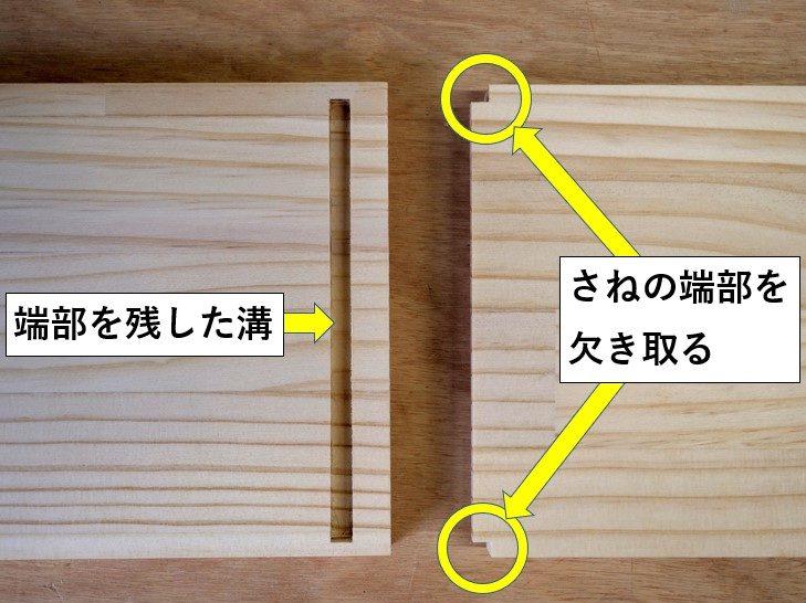 溝の端部を残した部材とさねの端部を欠き取った部材を用意