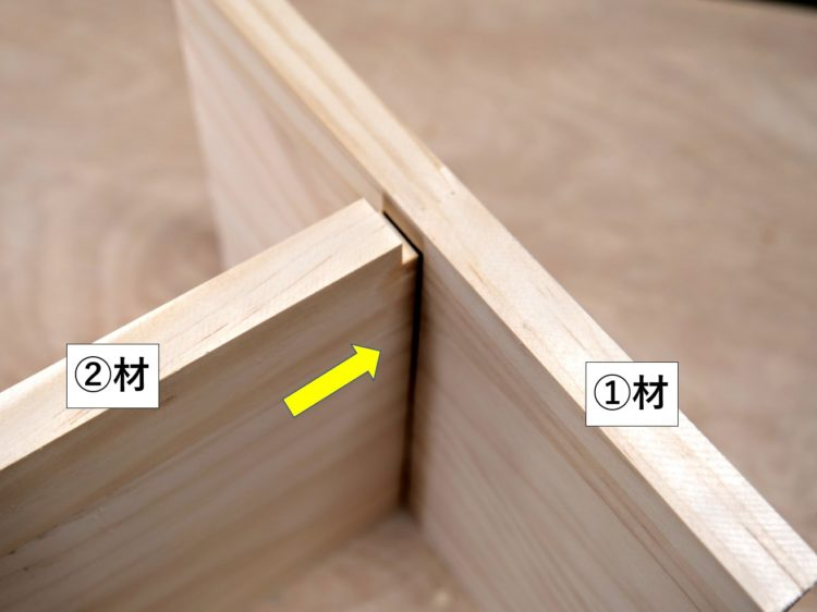 接合面に接着剤を塗布し、②材をはめ込む