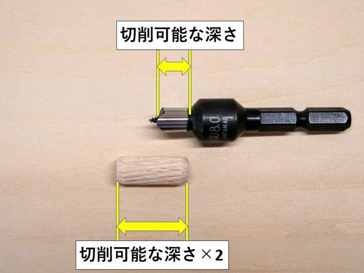 ダボ用錐を使用する際のダボの長さ