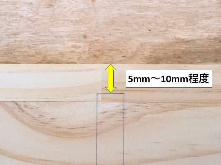 溝端部と①材木端面間を5mm~10mm程度にする