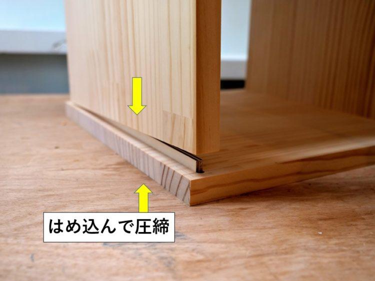 部材の溝にさねをはめ込んで圧締する