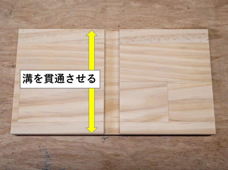 溝を端から端まで貫通させる