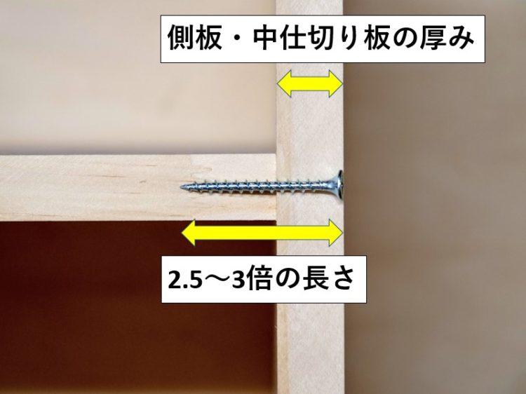 ビスの長さ=側板・中仕切り板厚の2.5~3倍