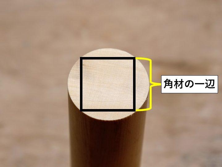 角目の寸法値=角材の一辺