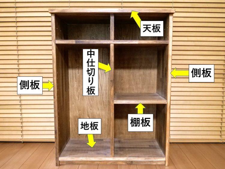 箱物家具・フレーム部・各部名称