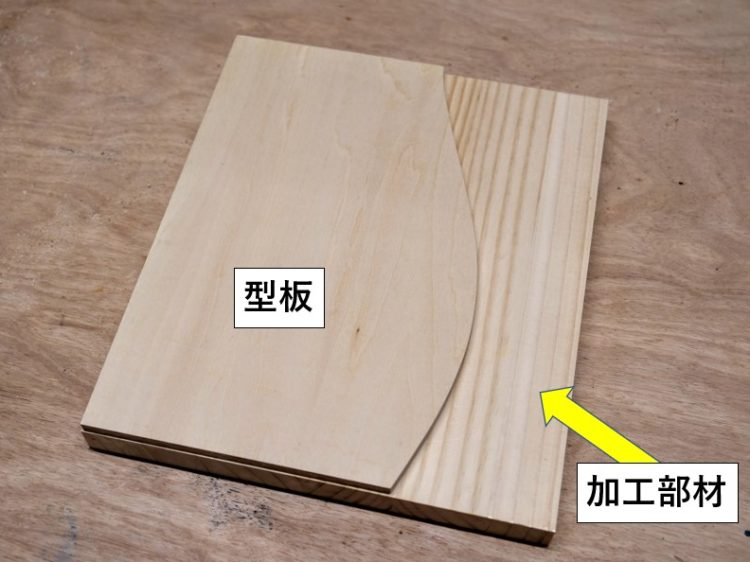 加工部材に型板を固定する