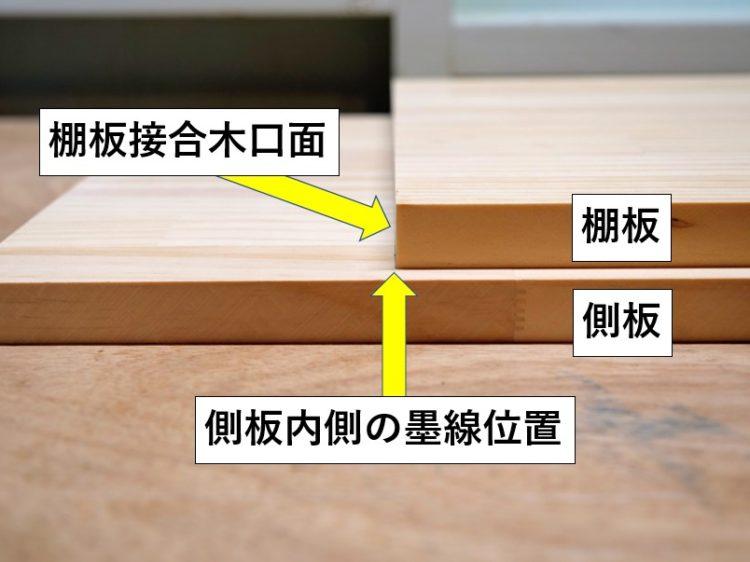 側板内側の墨線に棚板木口面を合わせる