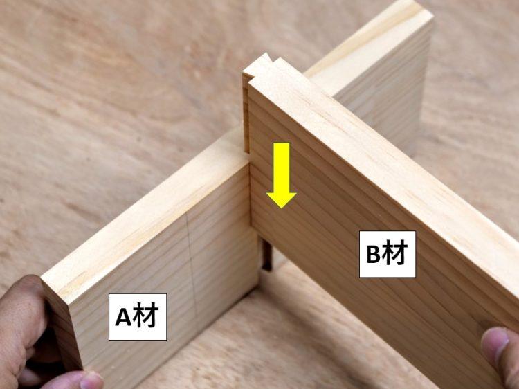 A材のあり溝にB材のあり形木口面をはめ込む
