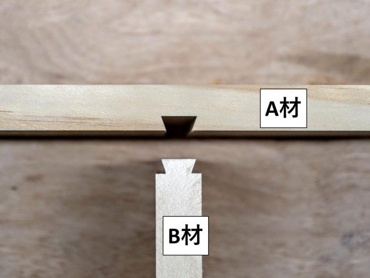 A材(あり溝を掘る)とB材(端部にあり加工する)