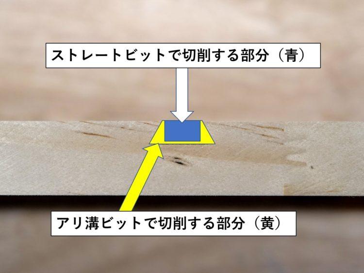 ストレートビットとアリ溝ビットで切削する部分