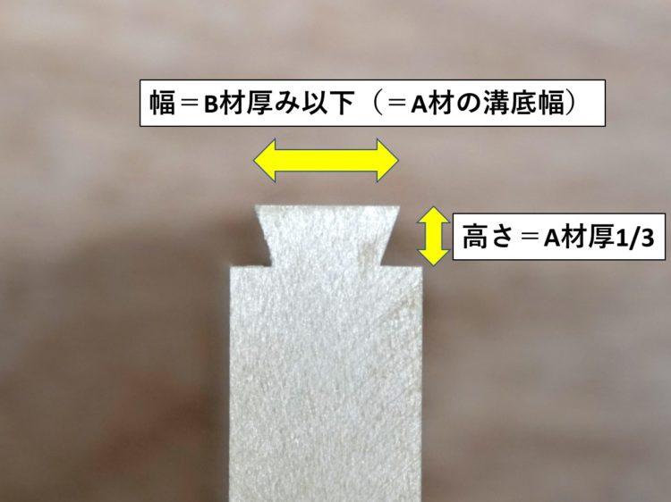 B材のあり形の加工寸法
