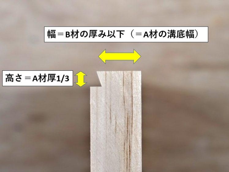 B材の片あり形の加工寸法