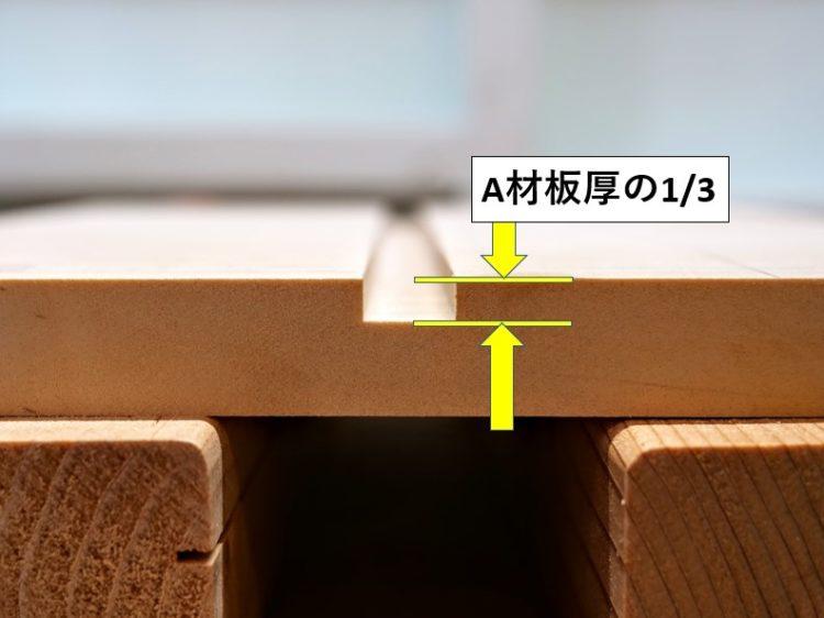 A材板厚の1/3の深さまで切削