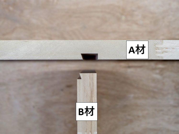 A材(片あり溝を掘る)とB材(端部に片あり加工する)